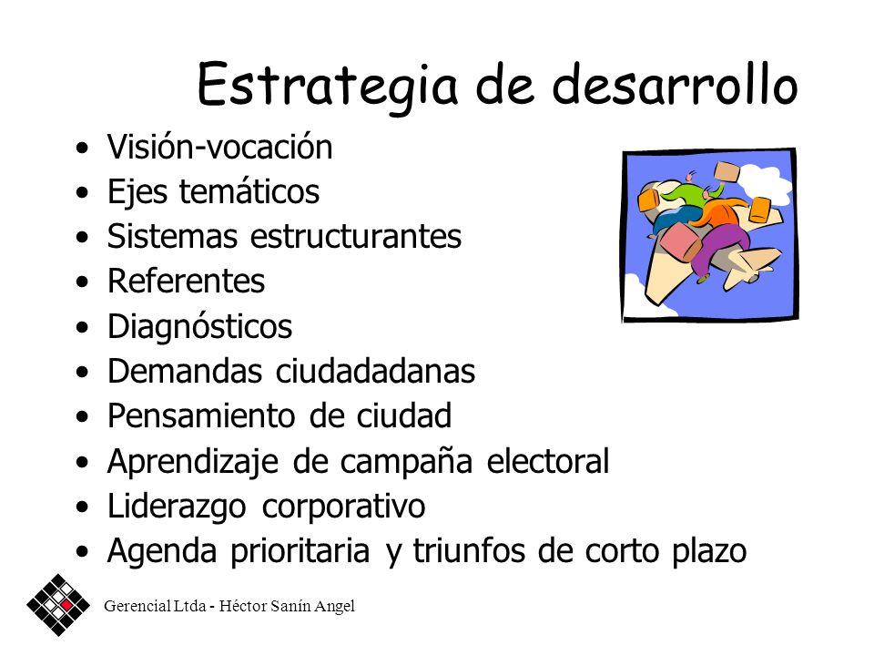 Proyectos para jerarquizar GERENCIAL LTDA - Héctor Sanín Angel