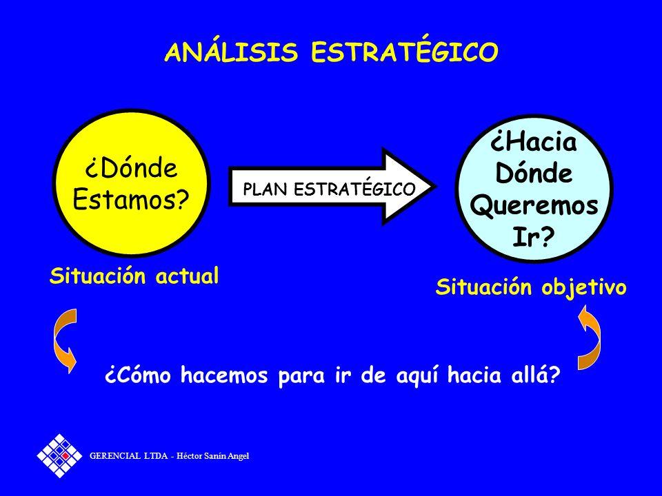 Tipos de planes Plan de Ordenamiento Territorial Plan de Gobierno (Programa, plataforma) Plan de Desarrollo Planes (programas) sectoriales Planes (programas) de acción institucional Plan de Inversiones (POA).