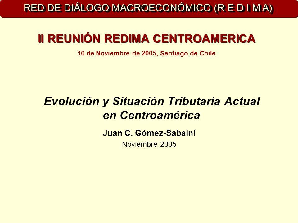 Evolución y Situación Tributaria Actual en Centroamérica Juan C. Gómez-Sabaini Noviembre 2005 II REUNIÓN REDIMA CENTROAMERICA 10 de Noviembre de 2005,