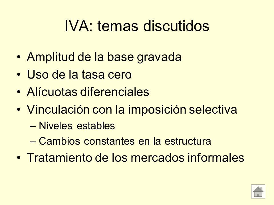 IVA: temas discutidos Amplitud de la base gravada Uso de la tasa cero Alícuotas diferenciales Vinculación con la imposición selectiva –Niveles estable