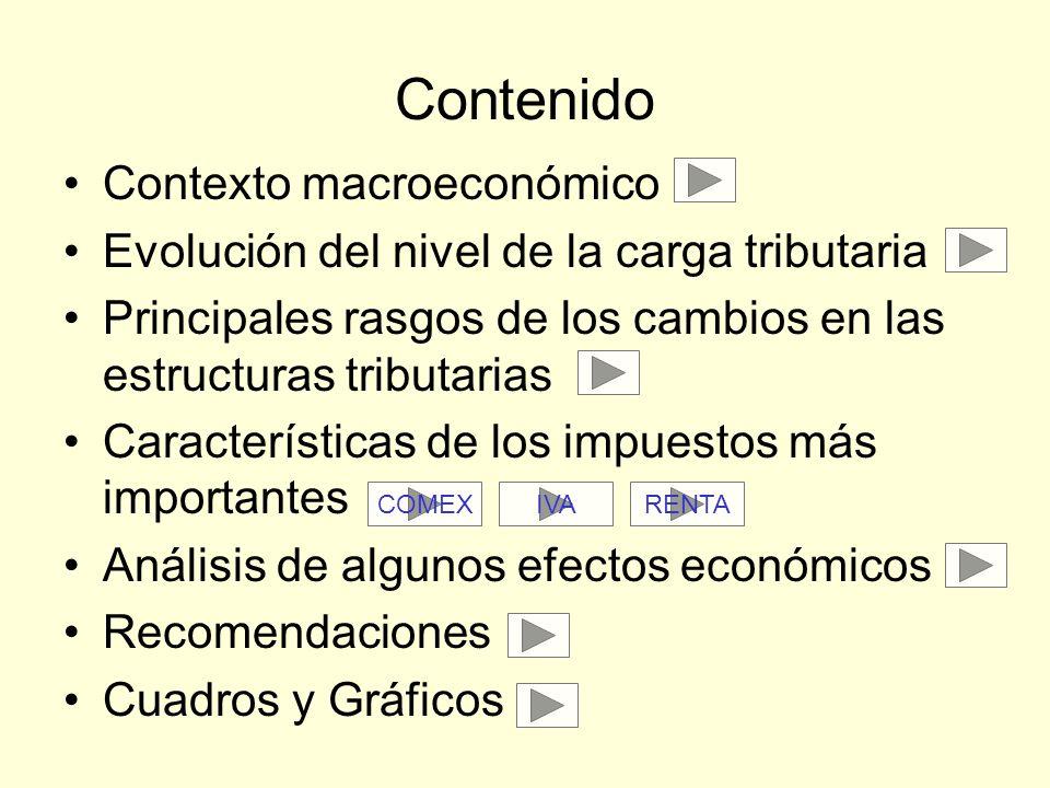 Contenido Contexto macroeconómico Evolución del nivel de la carga tributaria Principales rasgos de los cambios en las estructuras tributarias Caracter