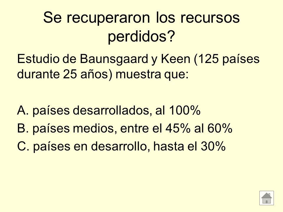 Efectos sobre la distribución del ingreso