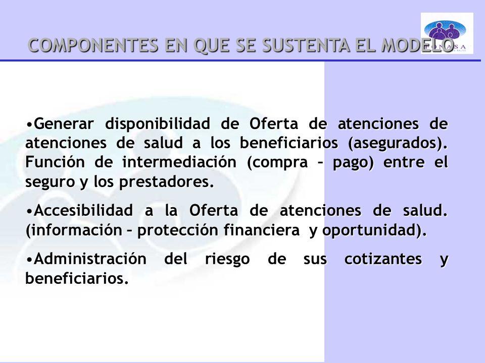 COMPONENTES EN QUE SE SUSTENTA EL MODELO Generar disponibilidad de Oferta de atenciones de atenciones de salud a los beneficiarios (asegurados). Funci