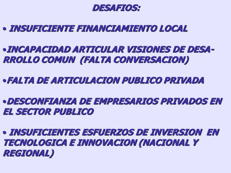 POTENCIALIDADES: IDENTIDADES LOCALES MUY AFIANZADAS IDENTIDADES LOCALES MUY AFIANZADAS CULTURAS DE COOPERACION CULTURAS DE COOPERACION BUENA FACTIBILI