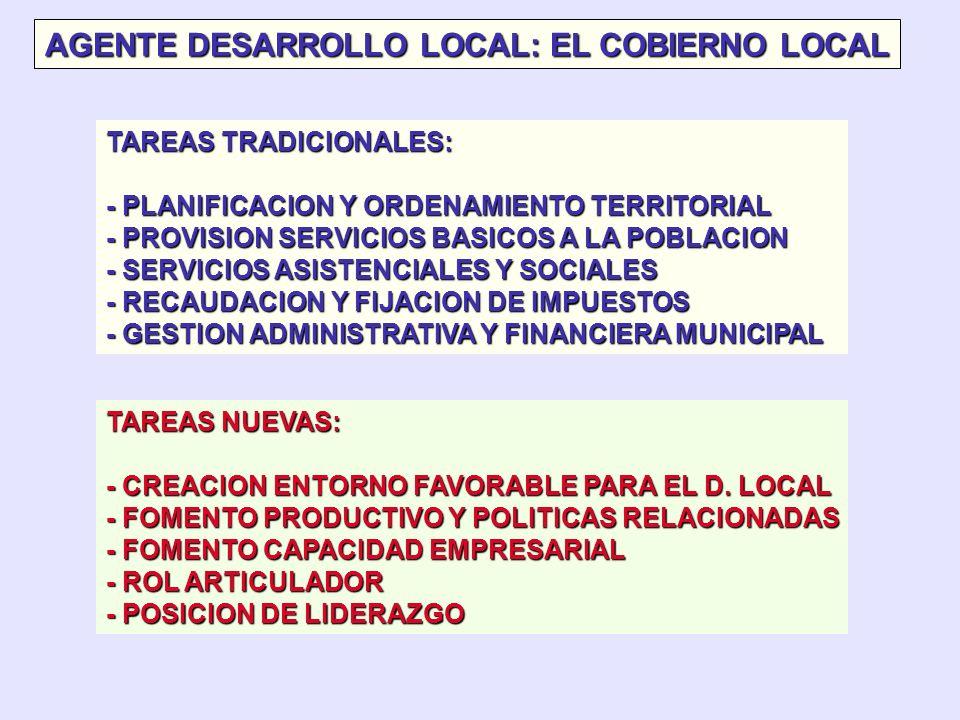 AGENTES DE DESARROLLO LOCAL ADMINISTRACION PUBLICA: - MUNICIPALIDADES - GOBIERNO PROVINCIAL - GOBIERNO REGIONAL - OTROS ORG. REGIONALES AGENTES PRIVAD