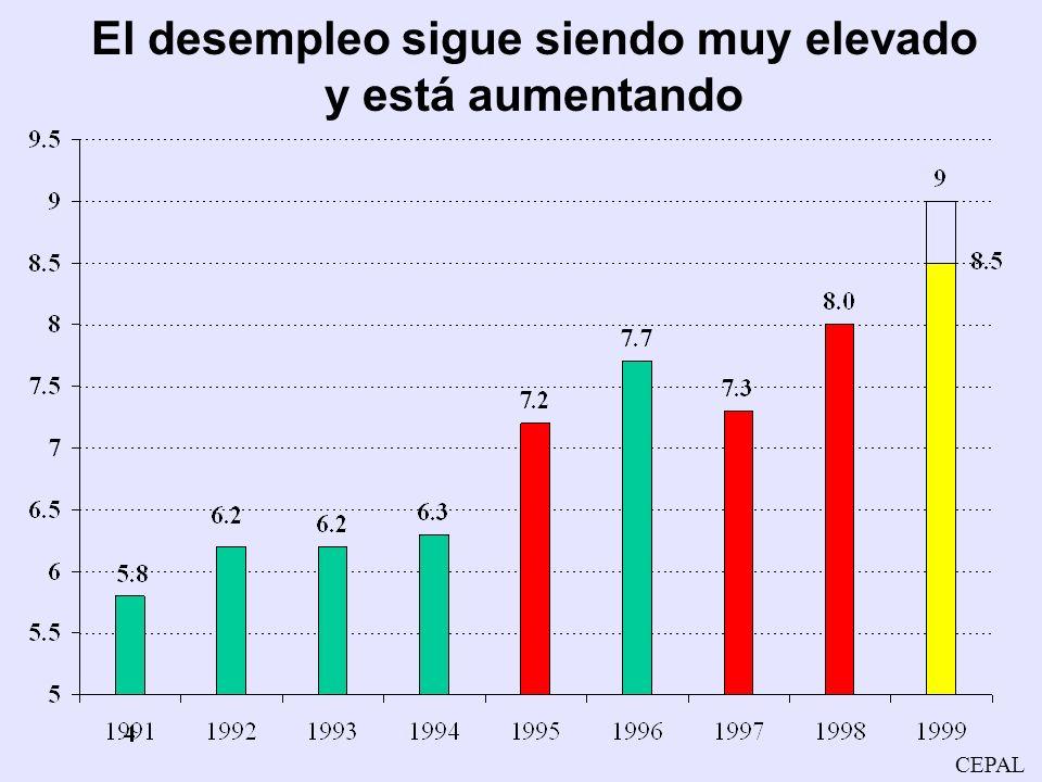 La distribución del ingreso no ha mejorado y en muchos países ha empeorado