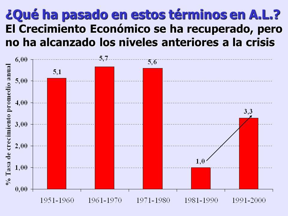 CRECIMIENTO Y DESARROLLO CRECIMIENTO ECONOMICO: FUNCION( NIVELES DE INVERSION;….. - COEFICIENTE INVERSION PRODUCTO- COEFICIENTE INVERSION -- TASA CREC