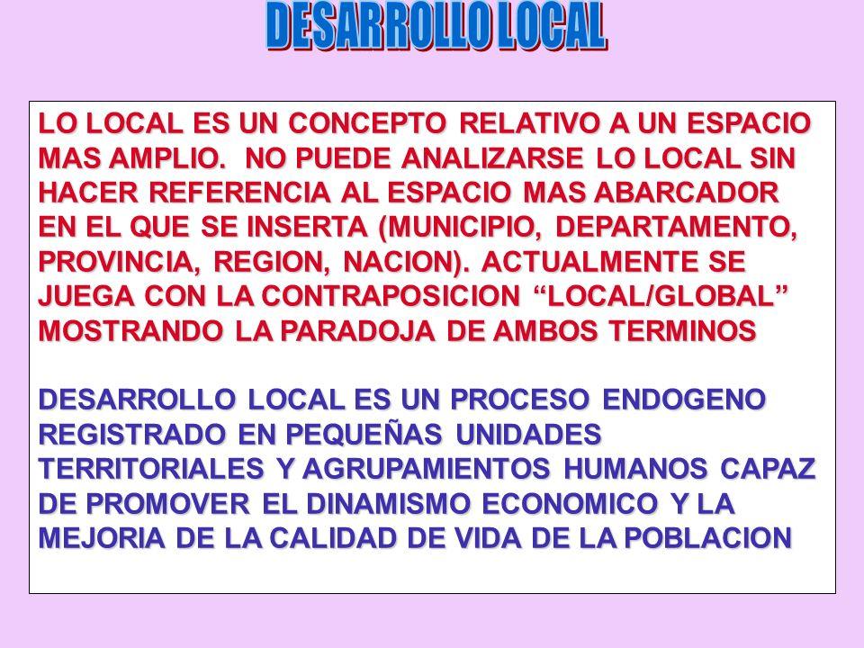 DESARROLLO REGIONAL DESARROLLO REGIONAL PROCESO CAMBIO ESTRUCTURAL LOCALIZADO ( EN UN TERRITORIO DENOMINADO REGION) QUE SE ASOCIA A PERMAMENTE PROCESO