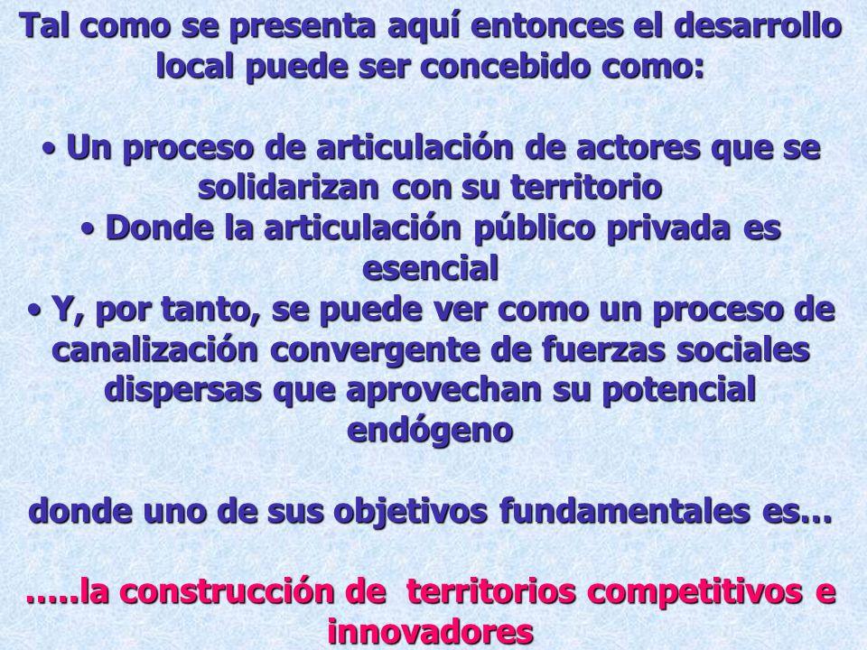 CRISIS MODELO FORDISTA MODELO DE ACUMULACION FLEXIBLE GLOBALIZACION INFORMACION Y CONOCIMIENTO INNOVACION TECNOLOGICA DESARROLLO LOCAL PRODUCTIVIDAD (