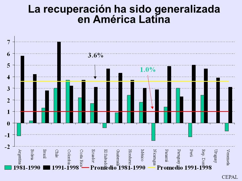 ¿Qué ha pasado en estos términos en A.L.? El Crecimiento Económico se ha recuperado, pero no ha alcanzado los niveles anteriores a la crisis