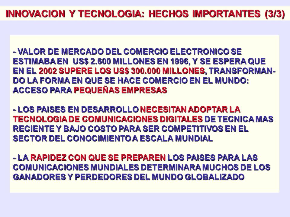 INNOVACION Y TECNOLOGIA: HECHOS IMPORTANTES (2/3) - LA FUSION DE COMPUTACION Y COMUNICACIONES HA ROTO LIMITES DE COSTO, TIEMPO Y DISTANCIA, INICIANDO