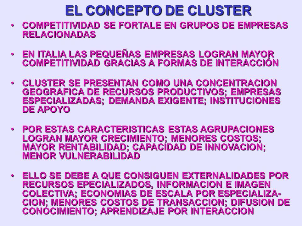 INNOVACION Y TECNOLOGIA: HECHOS IMPORTANTES (3/3) - VALOR DE MERCADO DEL COMERCIO ELECTRONICO SE ESTIMABA EN US$ 2.600 MILLONES EN 1996, Y SE ESPERA Q