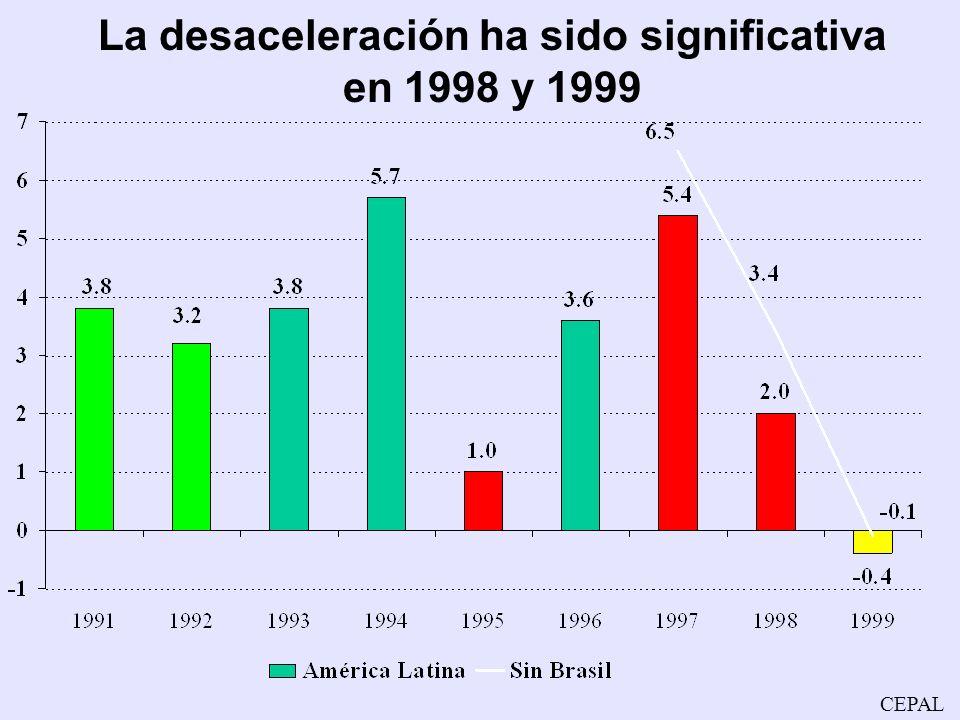 CEPAL La recuperación ha sido generalizada en América Latina