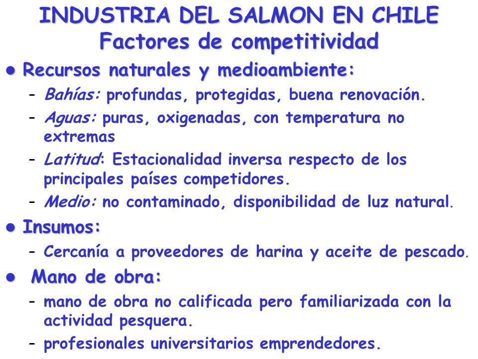 UN CASO INTERESANTE DE ANALIZAR ES EL DE LA INDUSTRIA DEL SALMON EN CHILE…… Y COMO SE HAN ARTICULADO LAS INICIATIVAS PRIVADAS CON LAS POLITICAS PUBLIC