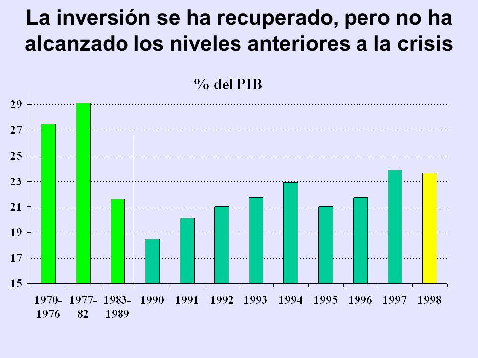 CEPAL La desaceleración ha sido significativa en 1998 y 1999