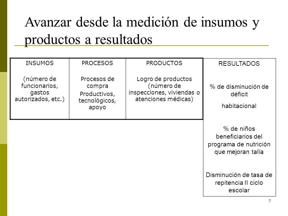 7 Avanzar desde la medición de insumos y productos a resultados INSUMOS (número de funcionarios, gastos autorizados, etc.) PROCESOS Procesos de compra