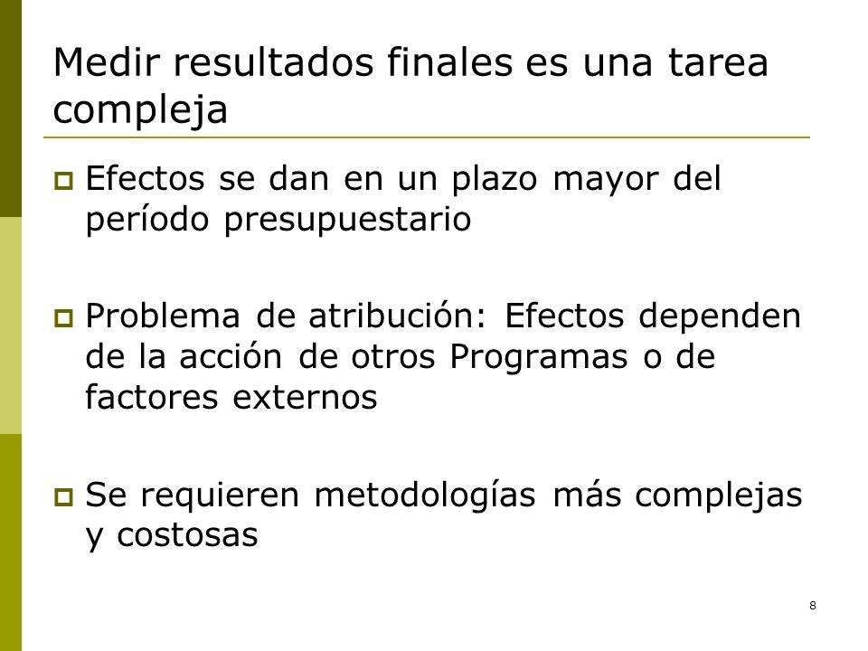 8 Medir resultados finales es una tarea compleja Efectos se dan en un plazo mayor del período presupuestario Problema de atribución: Efectos dependen