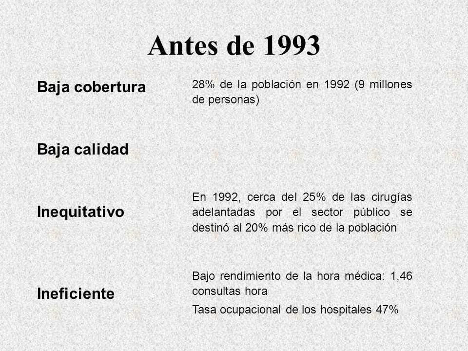 Cambios en el SGSSS a partir de 1993 Unificación del sistema público, privado y de seguridad social Promoción de la competencia regulada para mejorar la eficiencia y la equidad de los servicios de salud Establecimiento de tarifas por servicios de acuerdo a unos beneficios mínimos que debe incluir (Unidad por capitación - UPC)