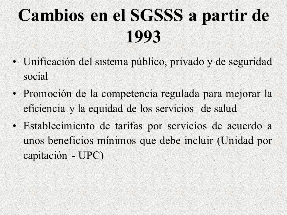 Cambios en el SGSSS a partir de 1993 Unificación del sistema público, privado y de seguridad social Promoción de la competencia regulada para mejorar