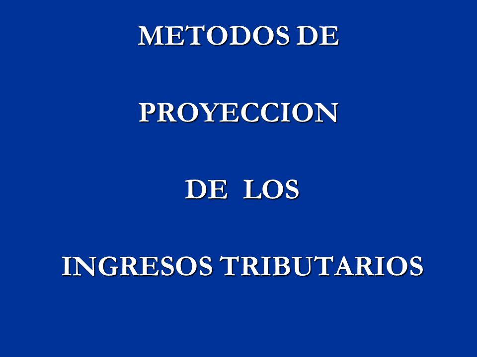 METODOS DE PROYECCION DE LOS INGRESOS TRIBUTARIOS EXTRAPOLACION MECANICA EXTRAPOLACION MECANICA ECONOMETRICO ECONOMETRICO DIRECTO DIRECTO