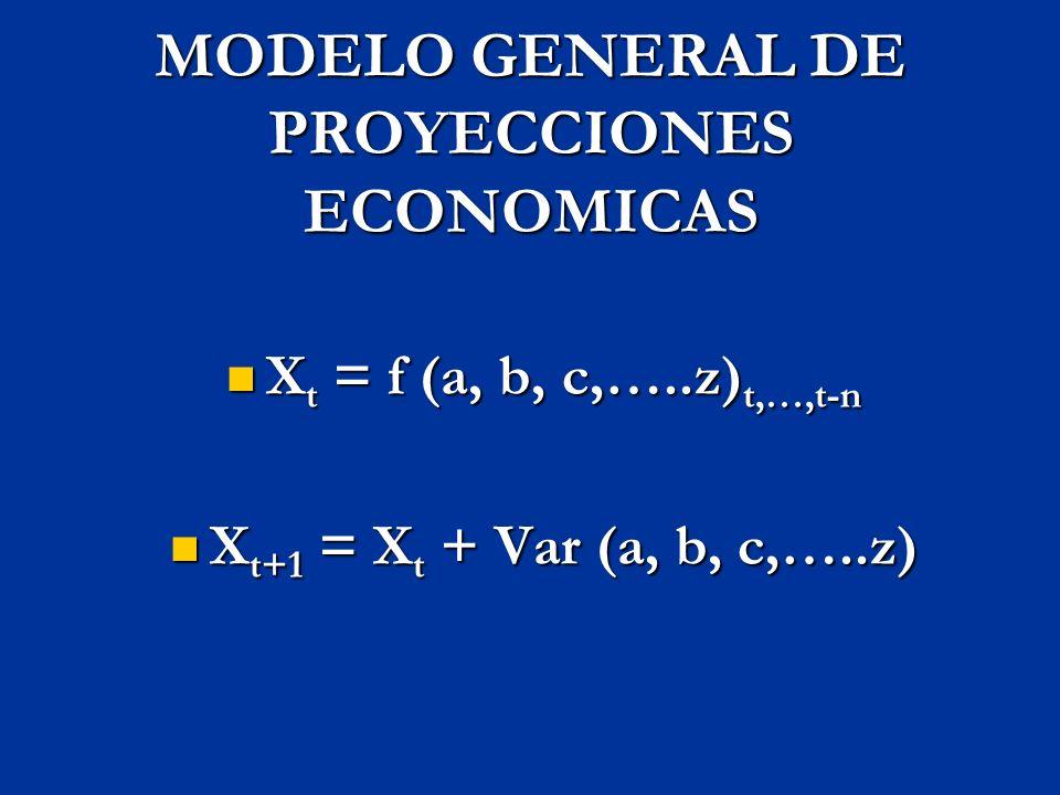 MODELO GENERAL DE PROYECCIONES ECONOMICAS X t = f (a, b, c,…..z) t,…,t-n X t = f (a, b, c,…..z) t,…,t-n X t+1 = X t + Var (a, b, c,…..z) X t+1 = X t +