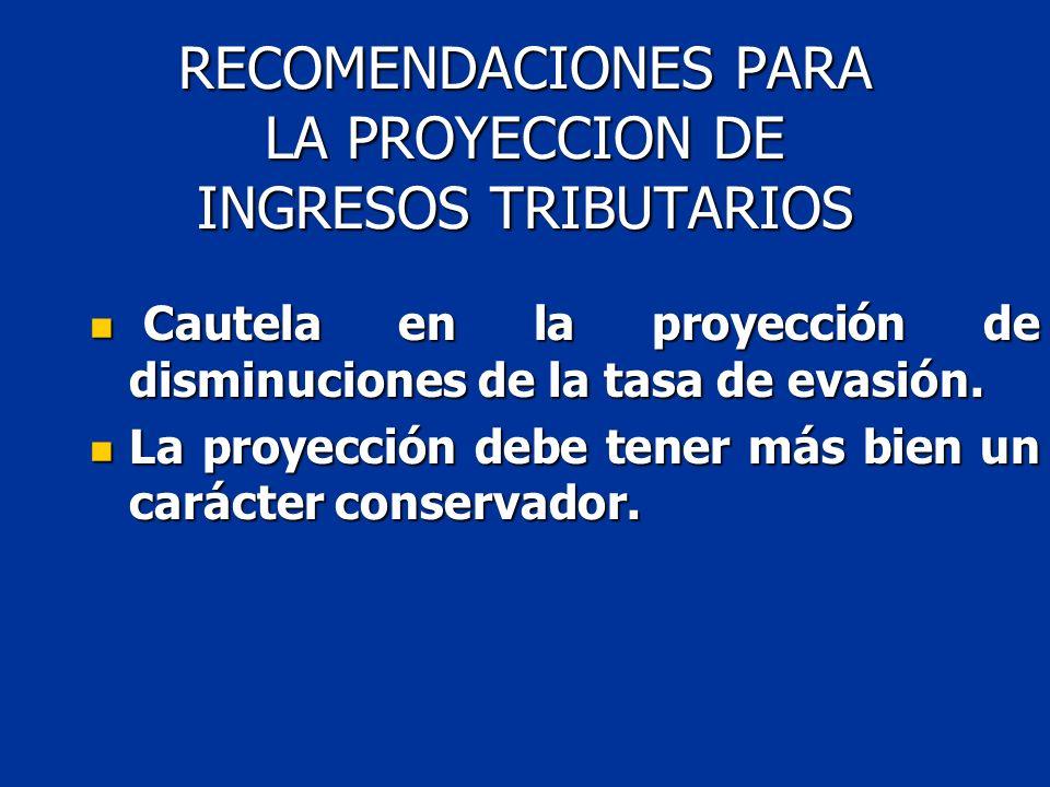 RECOMENDACIONES PARA LA PROYECCION DE INGRESOS TRIBUTARIOS Cautela en la proyección de disminuciones de la tasa de evasión. Cautela en la proyección d