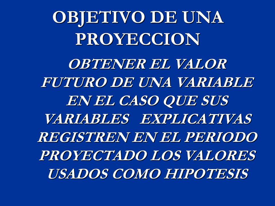 OBJETIVO DE UNA PROYECCION OBTENER EL VALOR FUTURO DE UNA VARIABLE EN EL CASO QUE SUS VARIABLES EXPLICATIVAS REGISTREN EN EL PERIODO PROYECTADO LOS VA