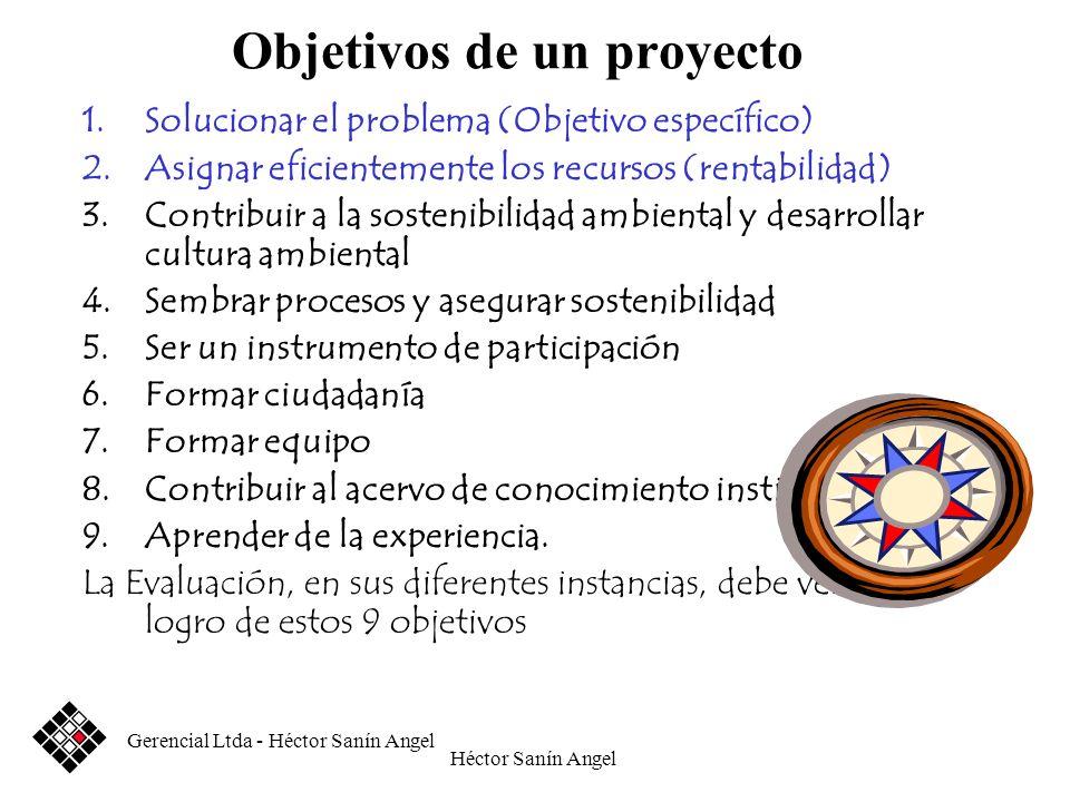 Héctor Sanín Angel De una buena FORMULACIÓN depende, en gran medida, el ciclo SituaciónFormulaciónEjecuciónOperación 12738456