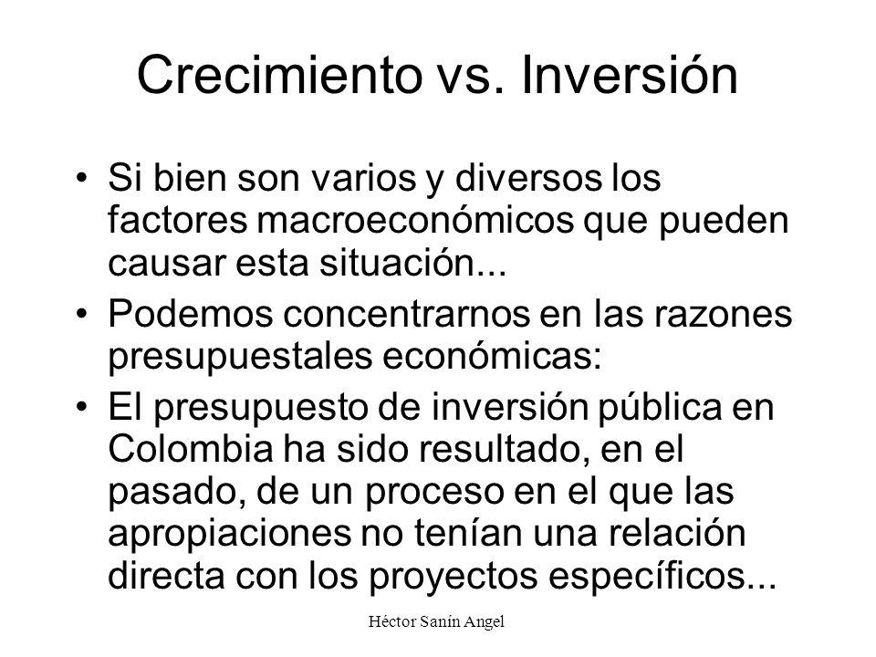 Héctor Sanín Angel CICLO VICIOSO DE LOS 80 PROBLEMA DE LA DEUDA POCOS FONDOS PARA INVERSIÓN ESTANCAMIENTO DE INVERSIÓN P & P POCOS PROYECTOS DE INVERSIÓN REDUCCIÓN DEL CRECIMIENTO
