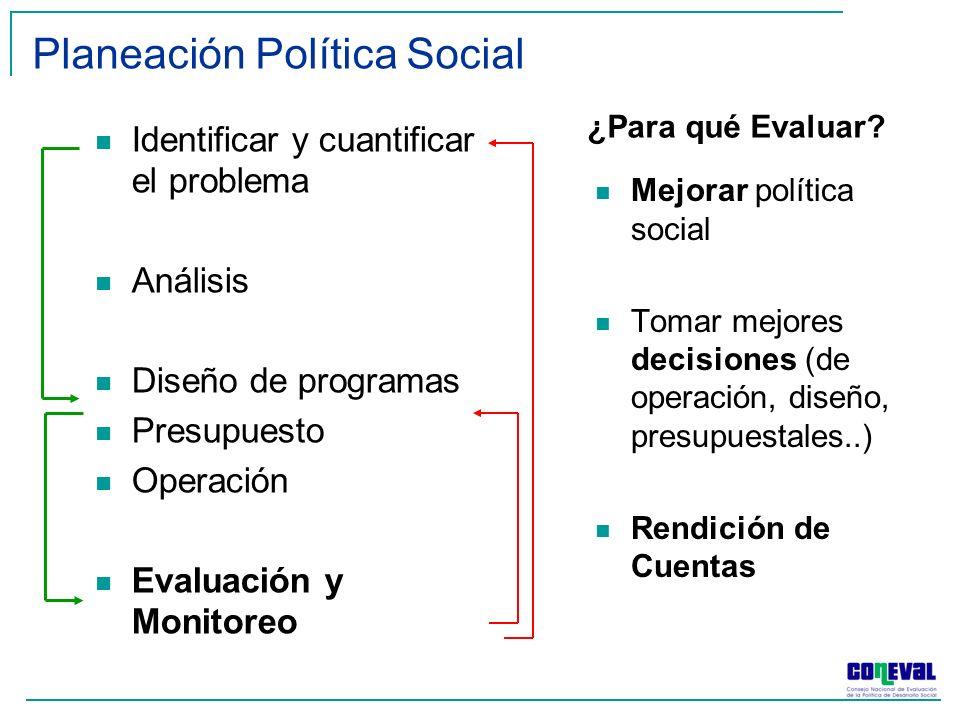Identificar y cuantificar el problema Análisis Diseño de programas Presupuesto Operación Evaluación y Monitoreo ¿Para qué Evaluar.