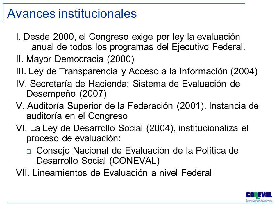 Avances institucionales I.