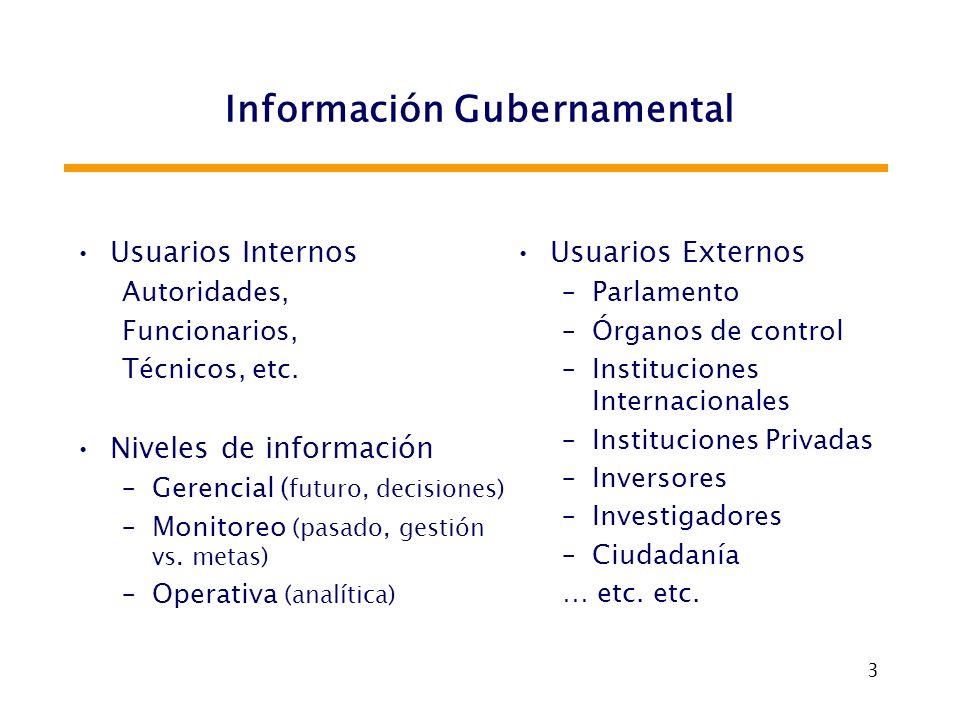3 Información Gubernamental Usuarios Internos Autoridades, Funcionarios, Técnicos, etc. Niveles de información –Gerencial ( futuro, decisiones) –Monit