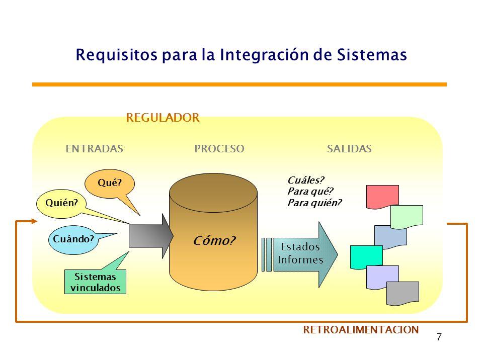 7 Requisitos para la Integración de Sistemas Cómo? Estados Informes ENTRADASPROCESOSALIDAS Cuáles? Para qué? Para quién? Qué? Cuándo? Quién? Sistemas