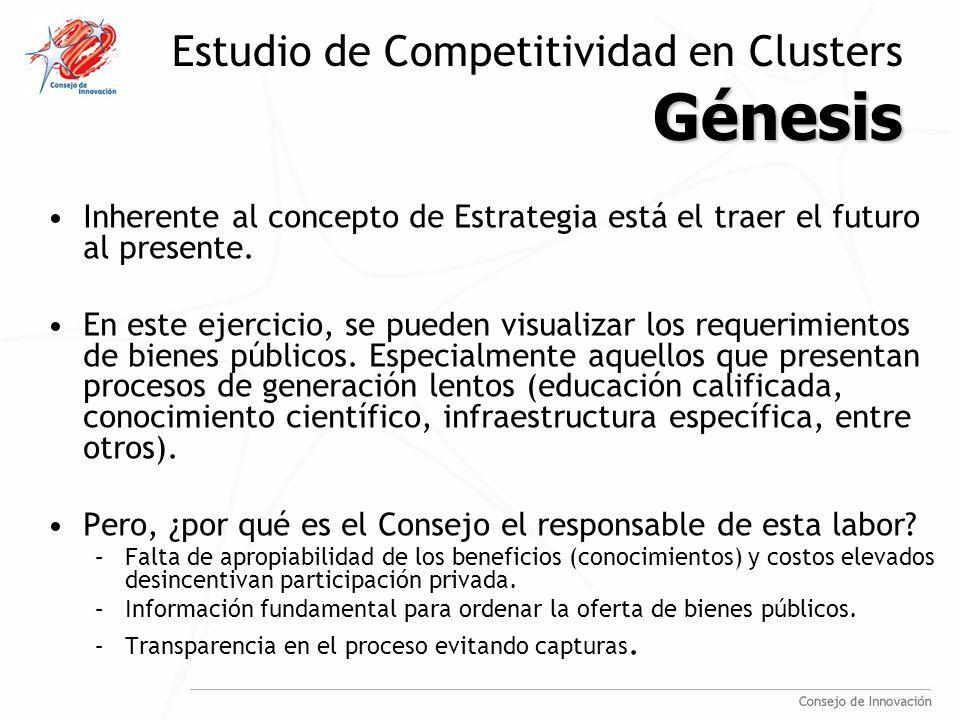 Génesis Estudio de Competitividad en Clusters Génesis Inherente al concepto de Estrategia está el traer el futuro al presente.