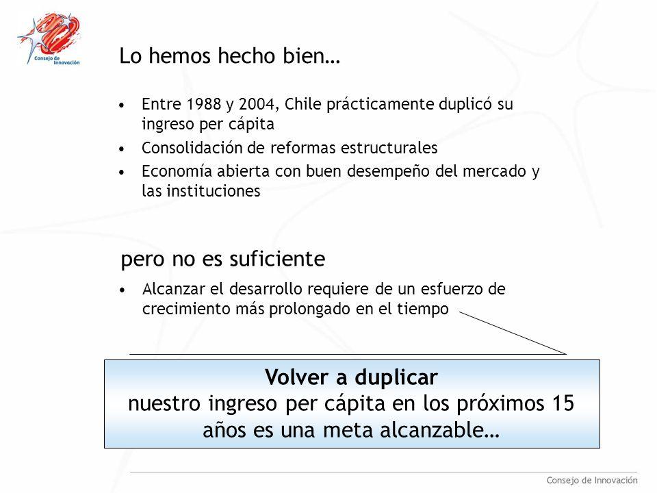 …pero muy exigente vista nuestra historia La difícil tarea de duplicar nuestro ingreso PIB per cápita US$ ppp Año inicial Año final Años que tardó en duplicar De 694 a 1.3251820187757 De 1.325 a 2.7681877192043 De 2.769 a 5.7811920198868 De 5.781 a 11.5201988200416 The World Economy: Historical Statistics.