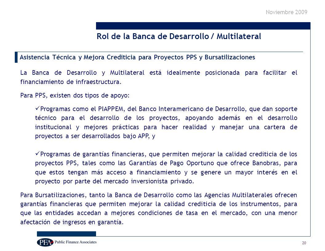 Noviembre 2009 20 Rol de la Banca de Desarrollo / Multilateral Asistencia Técnica y Mejora Crediticia para Proyectos PPS y Bursatilizaciones La Banca de Desarrollo y Multilateral está idealmente posicionada para facilitar el financiamiento de infraestructura.