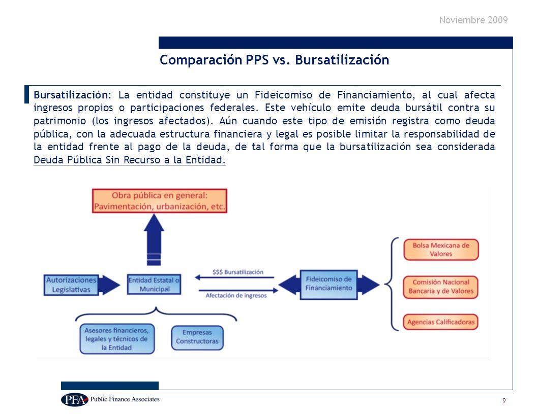 Noviembre 2009 9 Bursatilización: La entidad constituye un Fideicomiso de Financiamiento, al cual afecta ingresos propios o participaciones federales.
