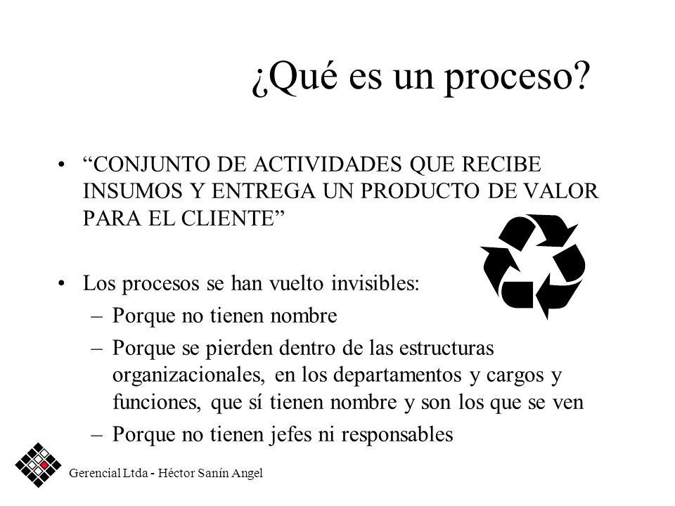 ¿Qué es un proceso? CONJUNTO DE ACTIVIDADES QUE RECIBE INSUMOS Y ENTREGA UN PRODUCTO DE VALOR PARA EL CLIENTE Los procesos se han vuelto invisibles: –