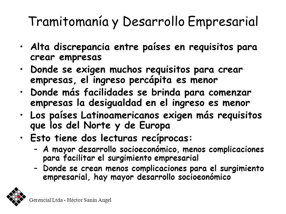 Tramitomanía y Desarrollo Empresarial Alta discrepancia entre países en requisitos para crear empresas Donde se exigen muchos requisitos para crear em