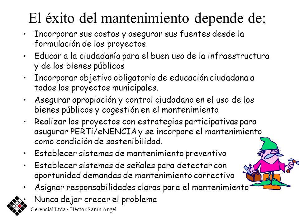 El éxito del mantenimiento depende de: Incorporar sus costos y asegurar sus fuentes desde la formulación de los proyectos Educar a la ciudadanía para