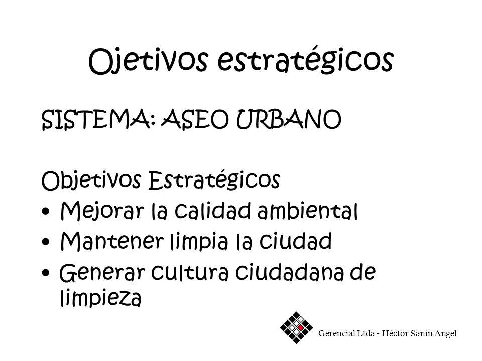 Ojetivos estratégicos SISTEMA: ASEO URBANO Objetivos Estratégicos Mejorar la calidad ambiental Mantener limpia la ciudad Generar cultura ciudadana de