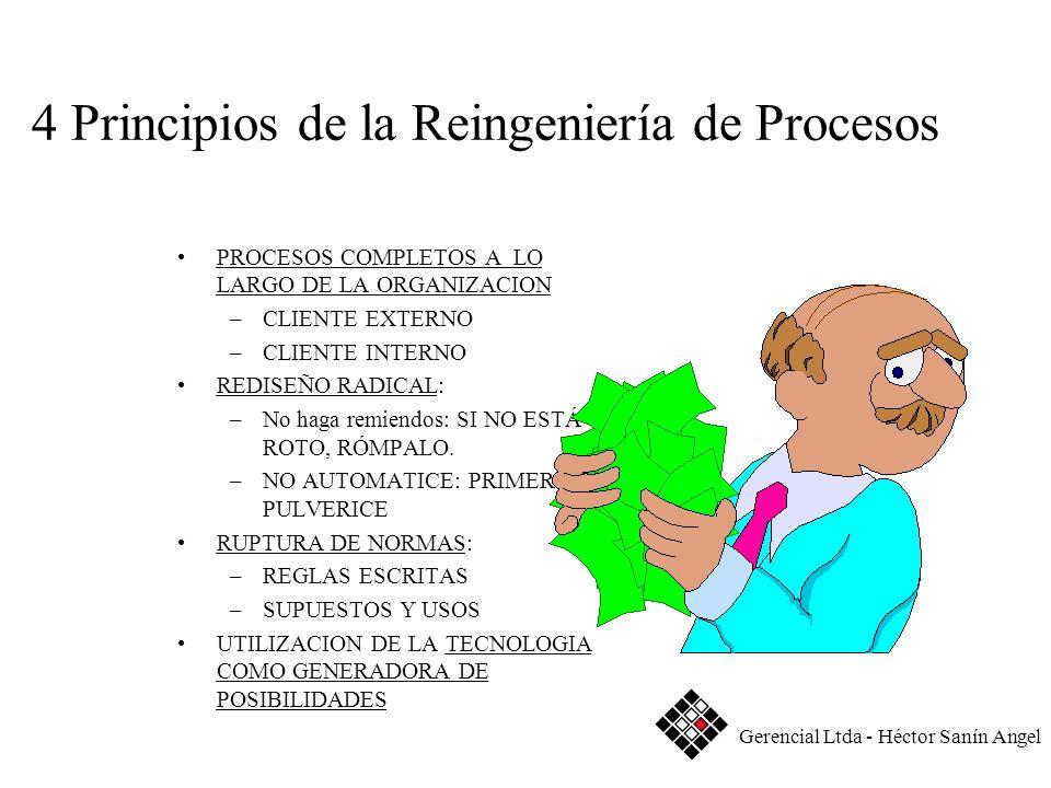 4 Principios de la Reingeniería de Procesos PROCESOS COMPLETOS A LO LARGO DE LA ORGANIZACION –CLIENTE EXTERNO –CLIENTE INTERNO REDISEÑO RADICAL: –No h