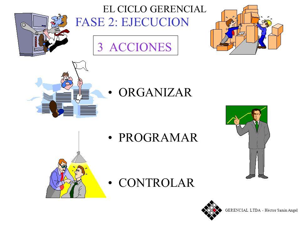 EL CICLO GERENCIAL FASE 2: EJECUCION ORGANIZAR PROGRAMAR CONTROLAR 3 ACCIONES GERENCIAL LTDA - Héctor Sanín Angel