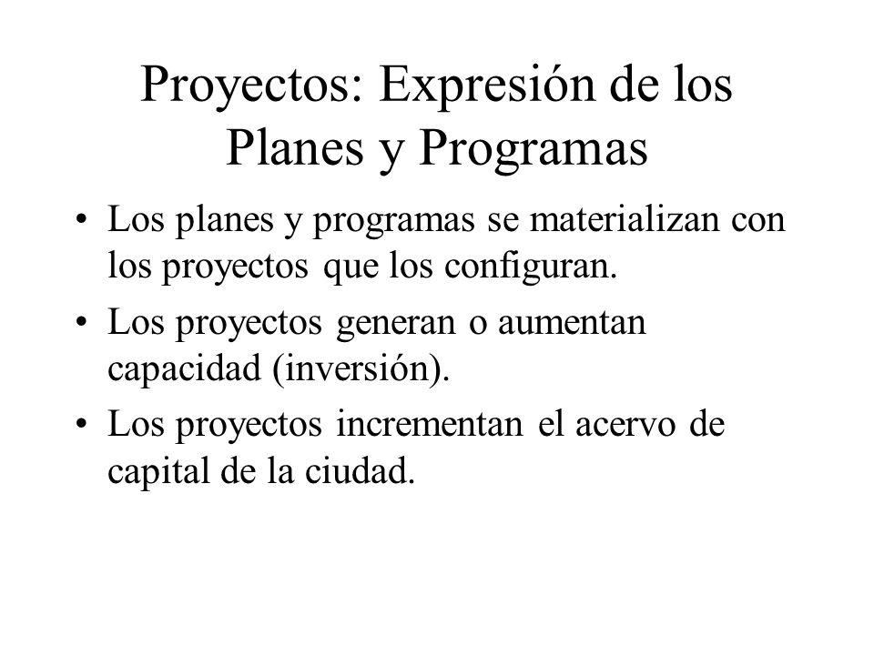 Proyectos: Expresión de los Planes y Programas Los planes y programas se materializan con los proyectos que los configuran. Los proyectos generan o au
