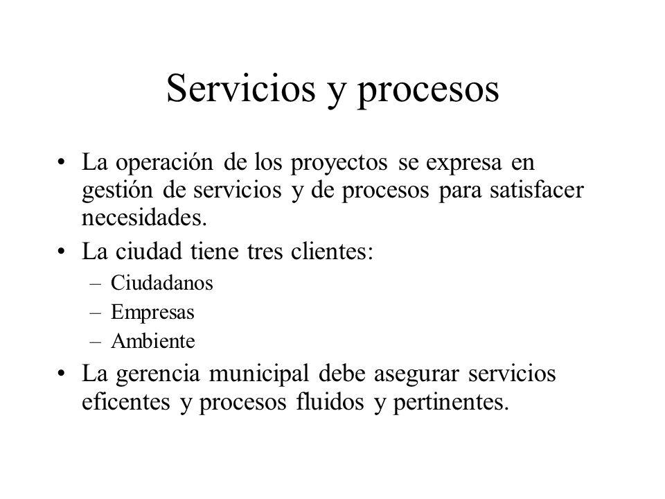 Servicios y procesos La operación de los proyectos se expresa en gestión de servicios y de procesos para satisfacer necesidades. La ciudad tiene tres