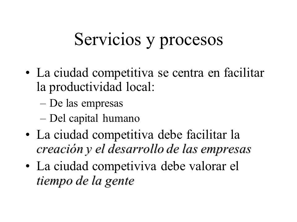 Servicios y procesos La ciudad competitiva se centra en facilitar la productividad local: –De las empresas –Del capital humano creación y el desarroll