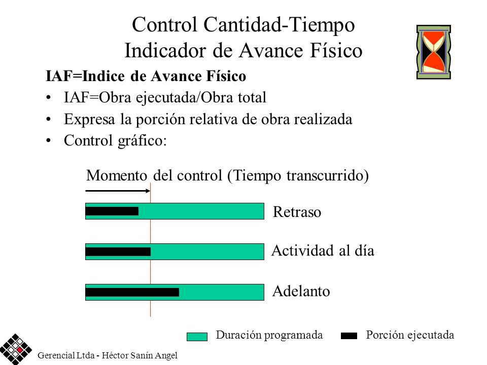 Control Cantidad-Tiempo Indicador de Avance Físico IAF=Indice de Avance Físico IAF=Obra ejecutada/Obra total Expresa la porción relativa de obra reali