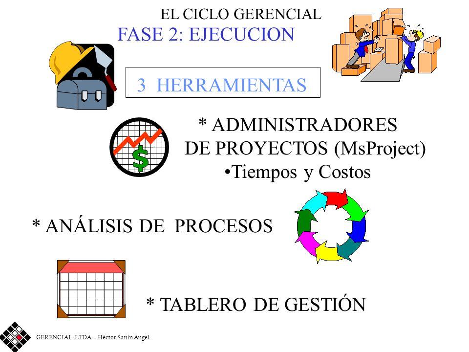EL CICLO GERENCIAL FASE 2: EJECUCION 3 HERRAMIENTAS * ANÁLISIS DE PROCESOS * TABLERO DE GESTIÓN * ADMINISTRADORES DE PROYECTOS (MsProject) Tiempos y C