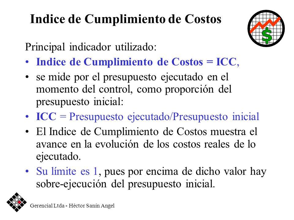 Indice de Cumplimiento de Costos Principal indicador utilizado: Indice de Cumplimiento de Costos = ICC, se mide por el presupuesto ejecutado en el mom