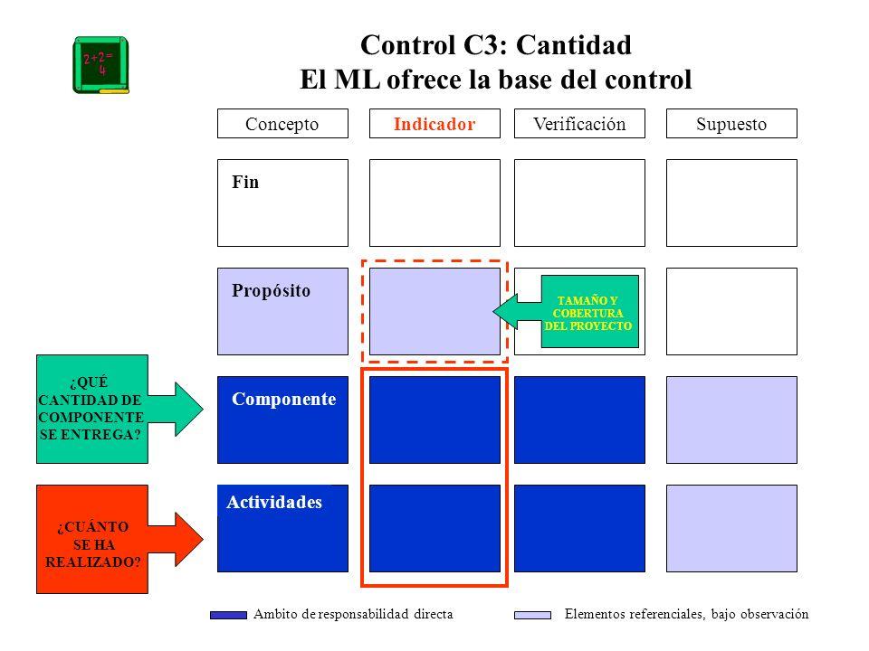 Control C3: Cantidad El ML ofrece la base del control VerificaciónSupuestoIndicador Fin Propósito Componente Actividades Concepto Ambito de responsabi